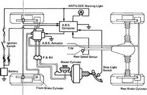 Prius Brake System Diagram Antilock Brake System Abs Description Toyota Supra Mk3