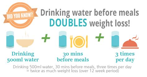 water weight loss challenge does water help you lose weight weight loss