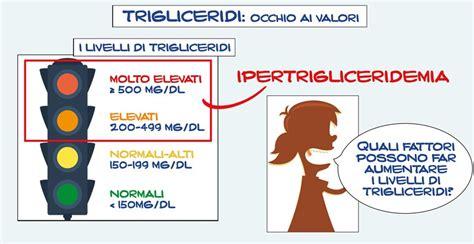 alimentazione trigliceridi alti esempio di dieta per colesterolo e trigliceridi alti