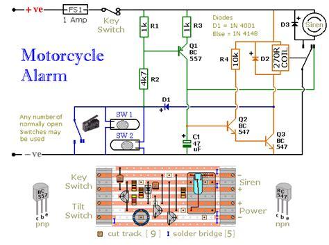 Motorrad Alarmanlage Test by Motorcycle Alarm