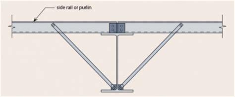 portal rail designs concept design steelconstruction info