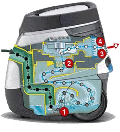 Gambar Dan Vacuum Cleaner vacuum cleaner jendela dan vacuum cleaner filter air dari