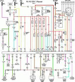 sea pro boat instrument panel wiring diagrams get free image about wiring diagram