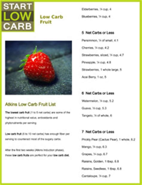 zero carbohydrates fruits printable low carb fruit list start low carb