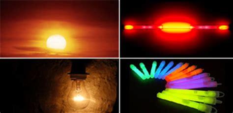 Light Source by Properties Of Light