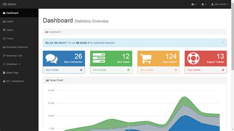 bootstrap quick tutorial bootstrap dashboard tutorial phpsourcecode net