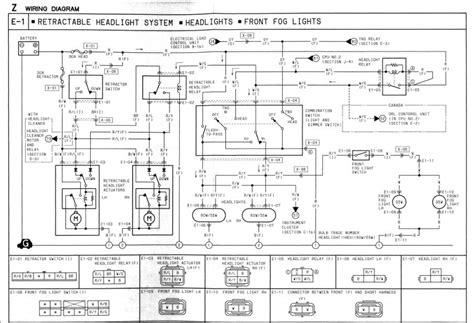 85 mazda rx7 wiring diagram wiring diagram with description 85 mazda rx7 wiring diagram wiring diagrams schematics