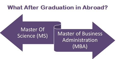 Executive Mba Vs Distance Mba by Mba Vs Ms In Abroad Which Is Better