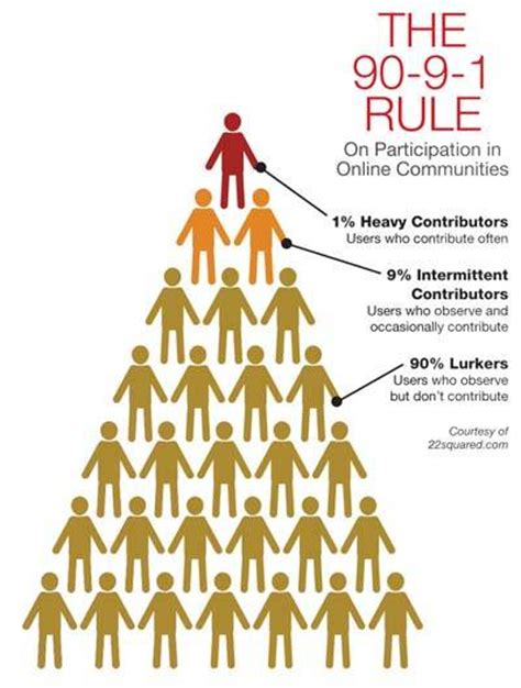 one rule leadership articles at everyday people
