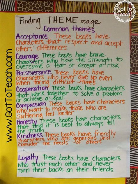 theme definition 5th grade 1000 images about theme central message moral on
