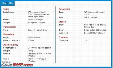 Ktm 390 Engine Specification Ktm Bajaj Launches Duke 390 1 8 Lakhs