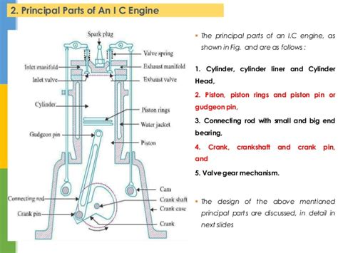 moving engine diagram 4 stroke engine diagram of a moving 4 cycle engine wiring
