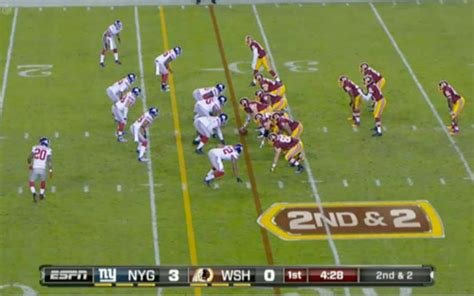 smart football the nfl offense what is it why does robert griffin iii triggers washington redskins pistol