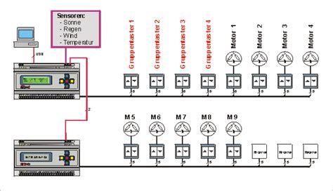 jalousie zentralsteuerung schaltplan beispiel konfiguration mit 9 motoren f 252 r heytech modul