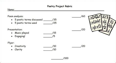 Mba Grading Curve by What Is A Rubric