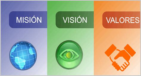 mision vision y valor es de una empresa mision vision y valores de una empresa ingreso pasivo