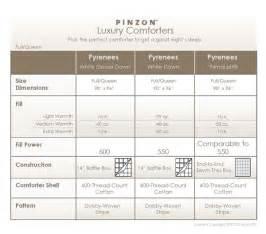 Primaloft Down Alternative Comforter Pinzon Hypoallergenic Medium Warmth Down Alternative Full