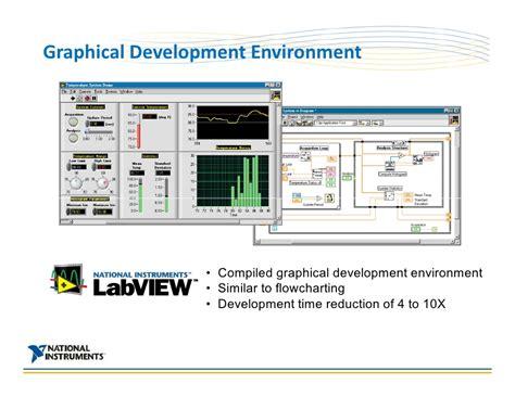 design environment fpga fpga c national instruments presentation
