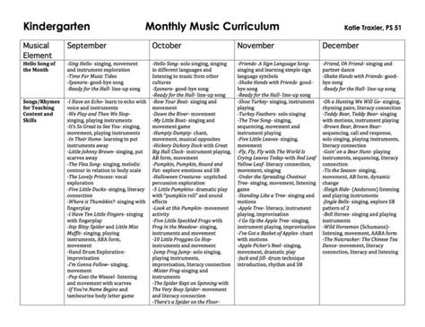 kindergarten curriculum map template 1000 ideas about kindergarten curriculum map on