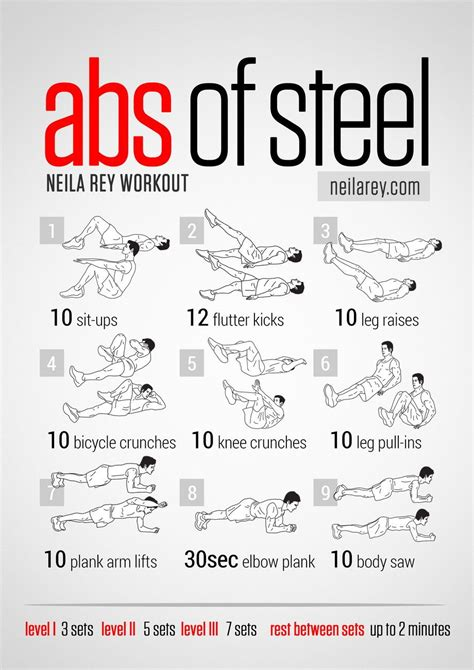 abs of steel workout workout abs workout and steel