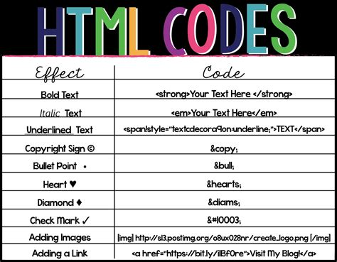 design html code design tidbit using html codes to dress up product