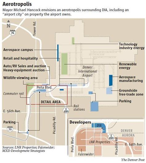 denver airport floor plan developers envision an airport city around dia the