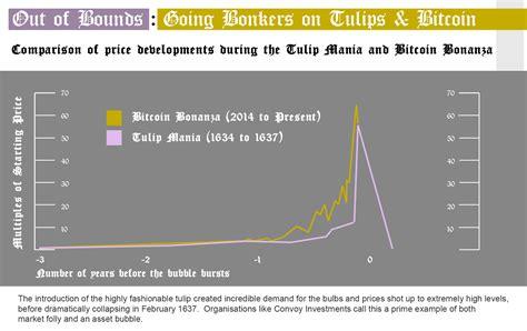 cryptocurrency ultimate beginner s guide on mining bitcoin ethereum and cryptocurrency ultimate beginner s