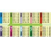 Materiales Manipulativos El Libro M&243vil De Las Tablas Multiplicar