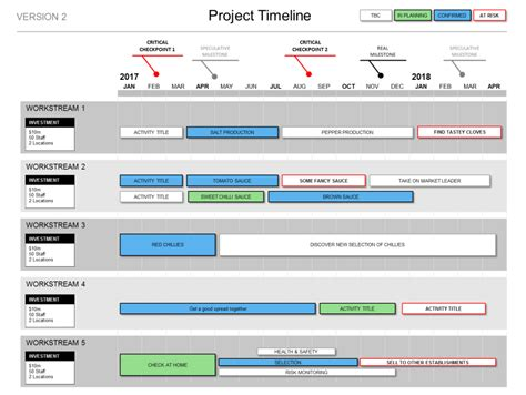 powerpoint project template powerpoint project timeline template