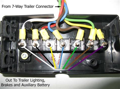 adding lights to trailer adding a 7 way trailer connector junction box and led