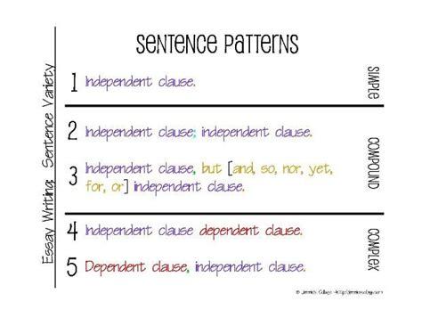 basic sentence pattern english grammar the simple secrets of sentence variety the sentence