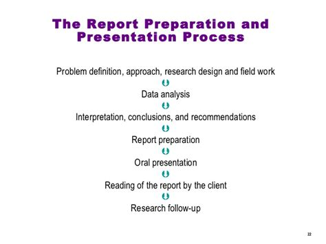 report preparation types and layout of research report presentation of the results