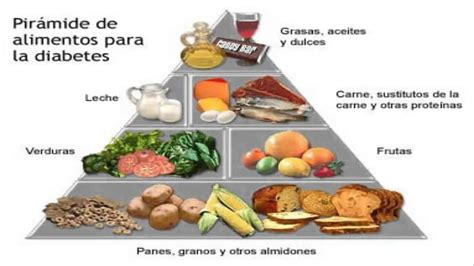 remedios naturales alimentos prohibidos  diabeticos youtube