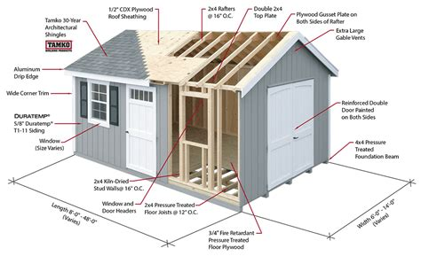 Plans For Building A Cabin storage building construction sheds garages post amp beam