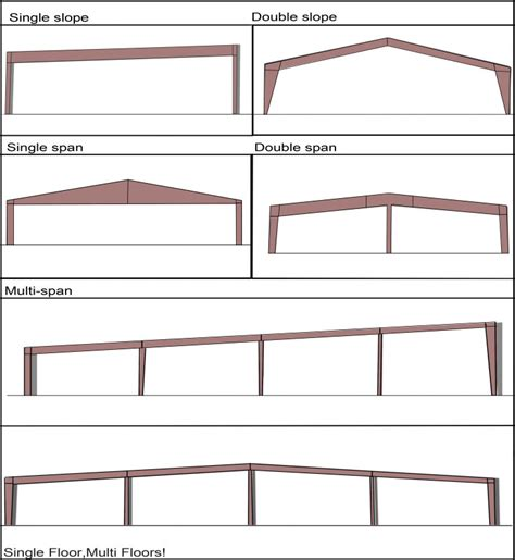 Rv Port Home Floor Plans by Superb Pre Made Wall Panels 8 551608521 190 Jpg House
