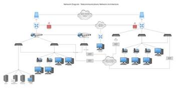 Home Network Design Examples by Network Diagram Learn What Is A Network Diagram And More