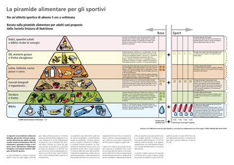 alimentazione sportiva alimentazione la piramide alimentare per gli sportivi