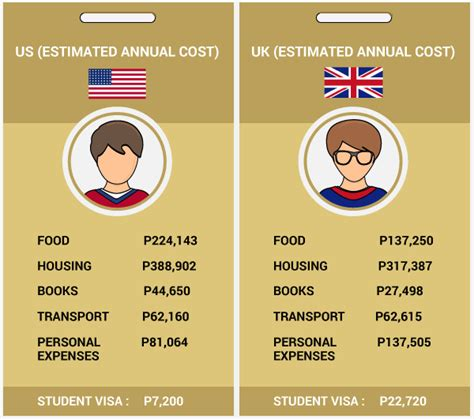 How Much Does A Mba At Harvard Cost by The Cost Of College At Top Schools In The Philippines And