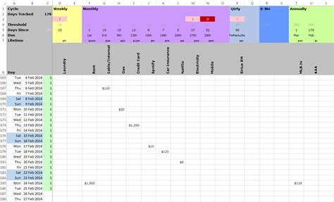 Bills Spreadsheet by Excel Spreadsheet For Bills Pictures To Pin On