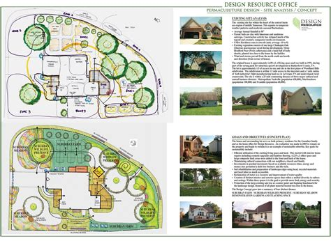 design resources permaculture tn just another site page 4