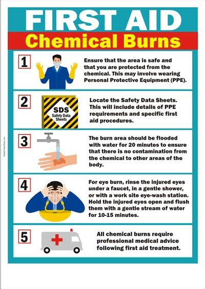 safety poster first aid for chemical burns safety