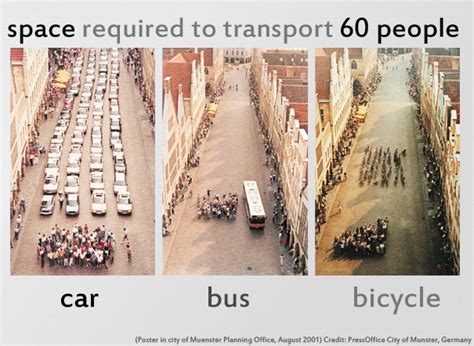 Link Time Fabsugar Want Need 60 by Space Required Car Vs Vs Bicycle Pic Bored Panda