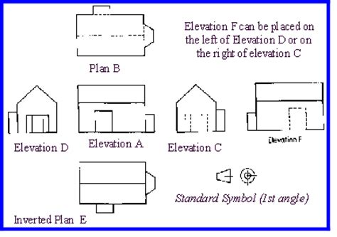 difference between section and elevation drawing design technology on the web orthographic drawings