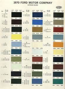 ford colors color charts by ford