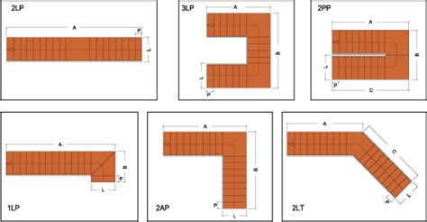 scale interne misure scale per interni