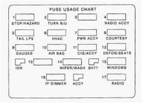 chevrolet camaro  fuse box diagram auto genius