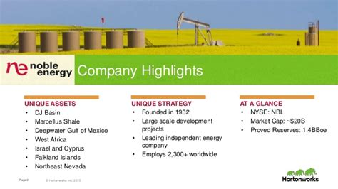 Shale Analytics Data Driven Analytics In Unconventional Ebook becoming a data driven and gas enterprise with