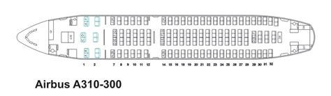 number of seats on a charter وضعیت صندلی های هواپیما علی بابا چارتر بلیط هواپیما