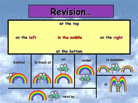 on top right preposition