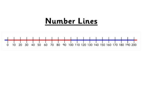 printable number line to 200 printable number lines by simon h uk teaching resources